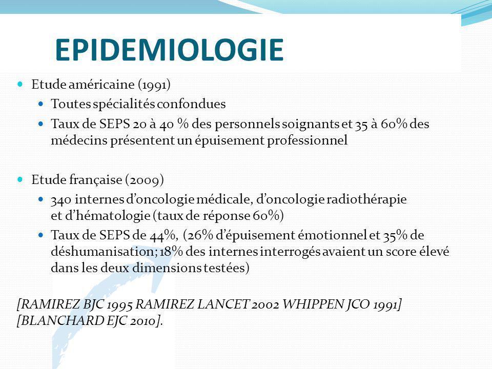 EPIDEMIOLOGIE Etude américaine (1991) Toutes spécialités confondues