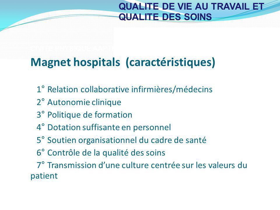 Magnet hospitals (caractéristiques)