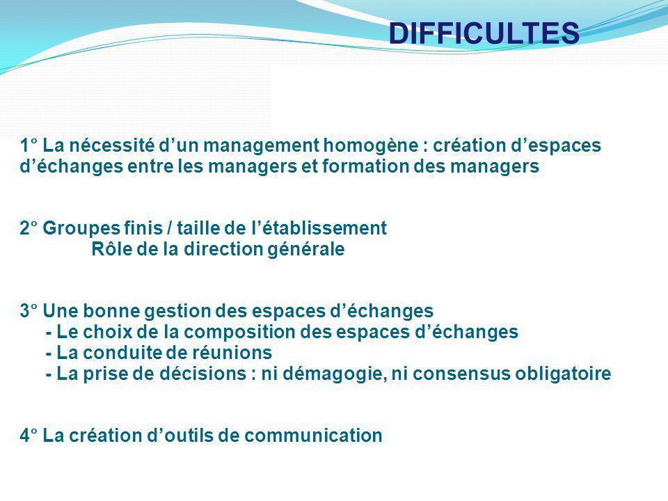 DIFFICULTES 1° La nécessité d'un management homogène : création d'espaces d'échanges entre les managers et formation des managers.