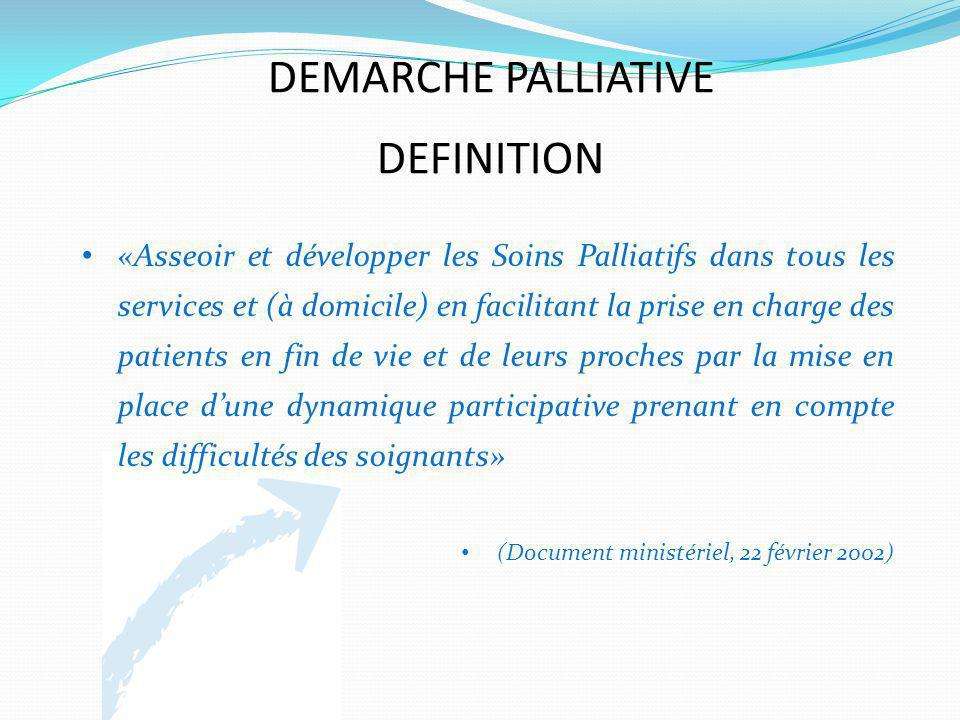 DEMARCHE PALLIATIVE DEFINITION