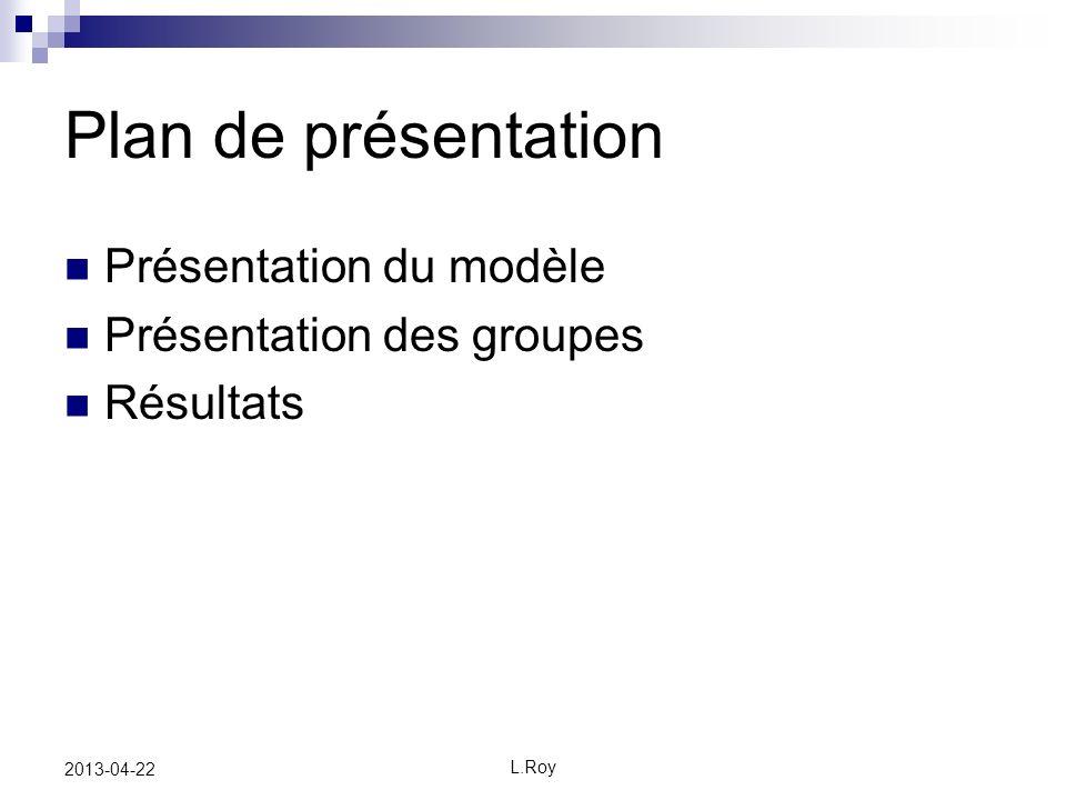 Plan de présentation Présentation du modèle Présentation des groupes
