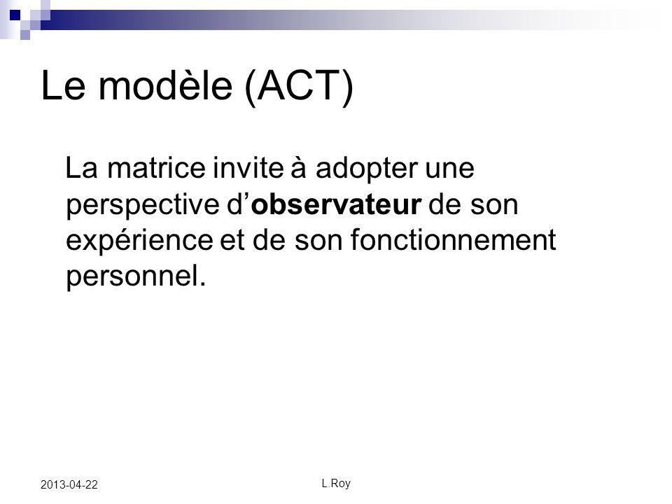 Le modèle (ACT) La matrice invite à adopter une perspective d'observateur de son expérience et de son fonctionnement personnel.