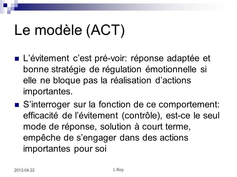 Le modèle (ACT)