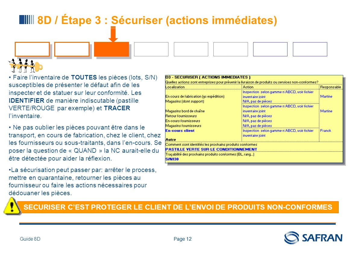 8D / VUE DETAILLEE – ETAPE 4
