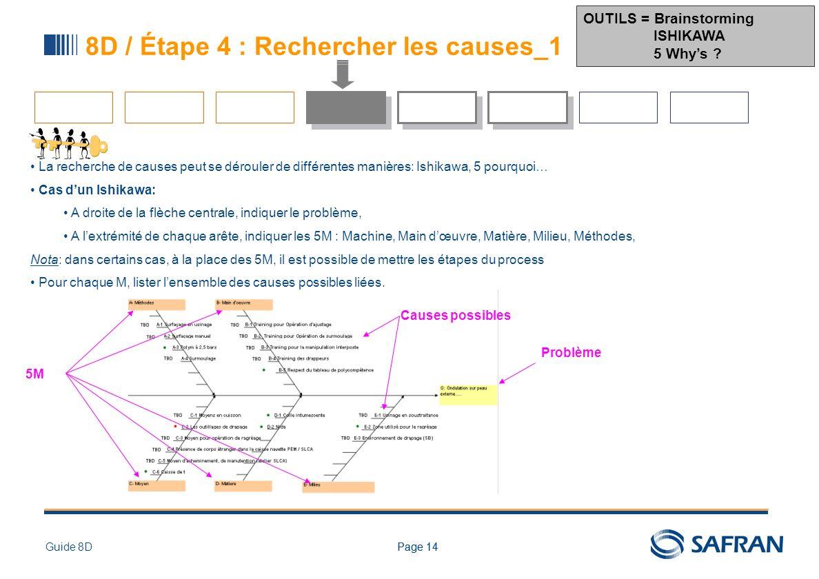 8D / Étape 4 : Rechercher les causes_1