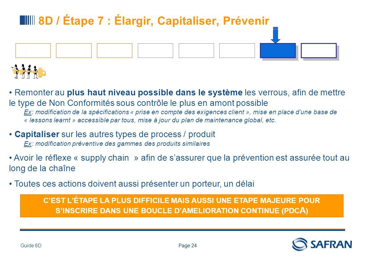 8D / VUE DETAILLEE – ETAPE 8