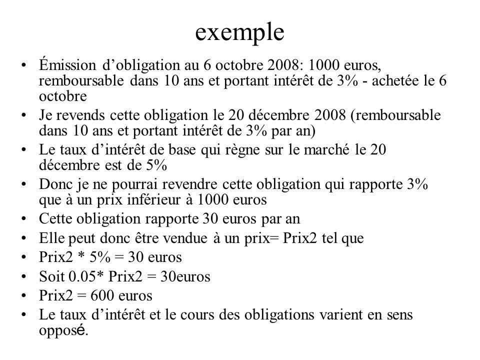 exemple Émission d'obligation au 6 octobre 2008: 1000 euros, remboursable dans 10 ans et portant intérêt de 3% - achetée le 6 octobre.