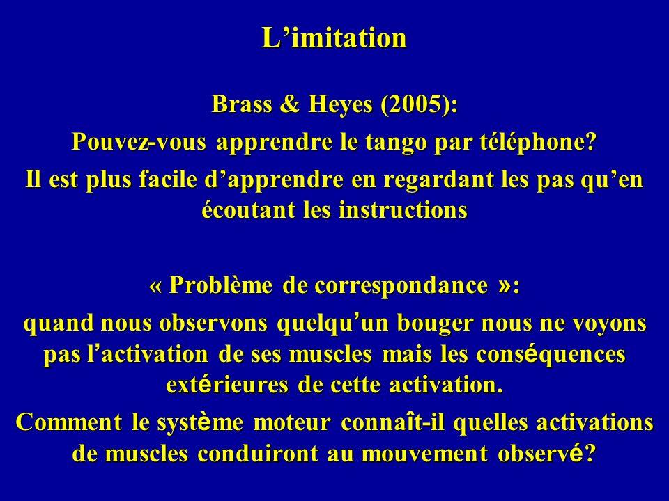 L'imitation Brass & Heyes (2005):