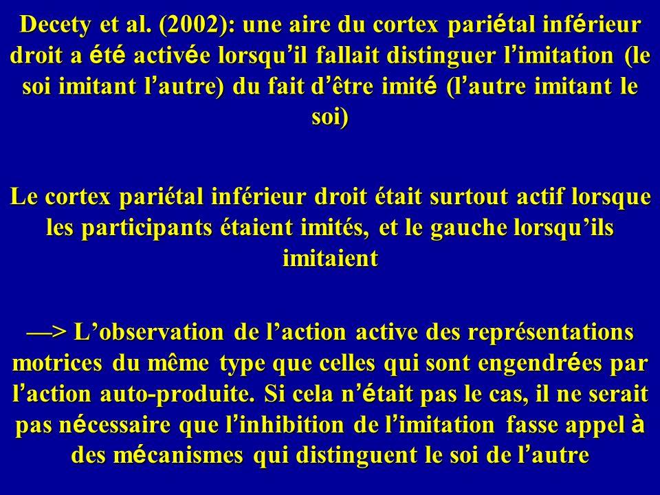 Decety et al. (2002): une aire du cortex pariétal inférieur droit a été activée lorsqu'il fallait distinguer l'imitation (le soi imitant l'autre) du fait d'être imité (l'autre imitant le soi)