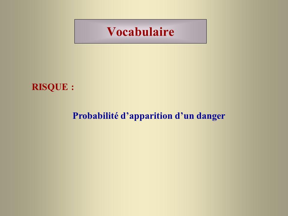 Vocabulaire RISQUE : Probabilité d'apparition d'un danger