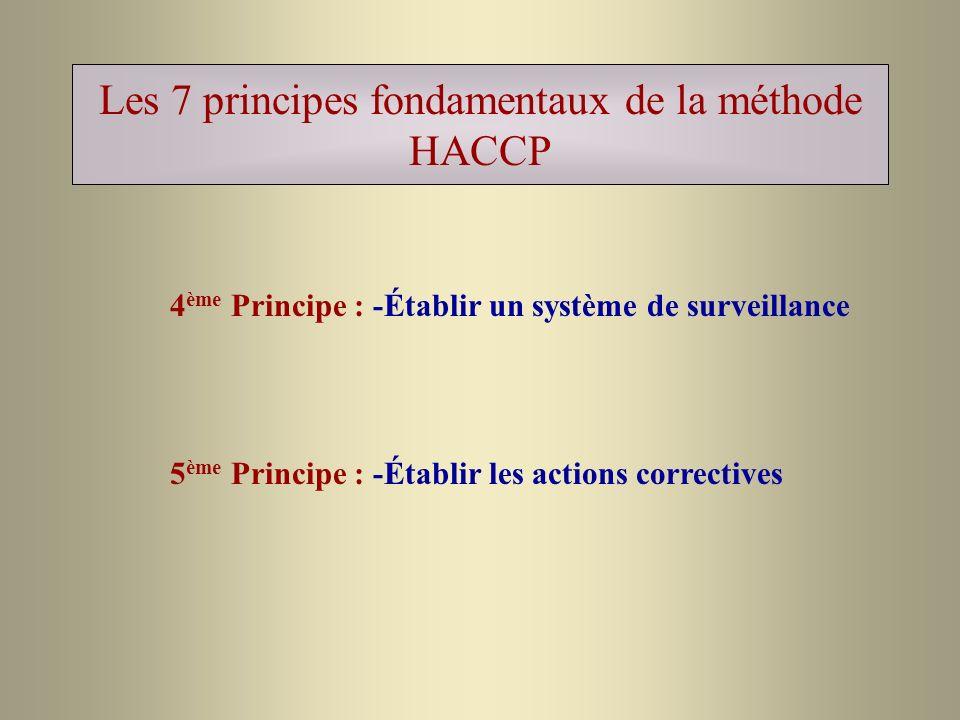 Les 7 principes fondamentaux de la méthode HACCP