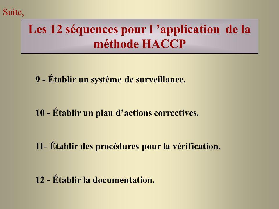 Les 12 séquences pour l 'application de la méthode HACCP