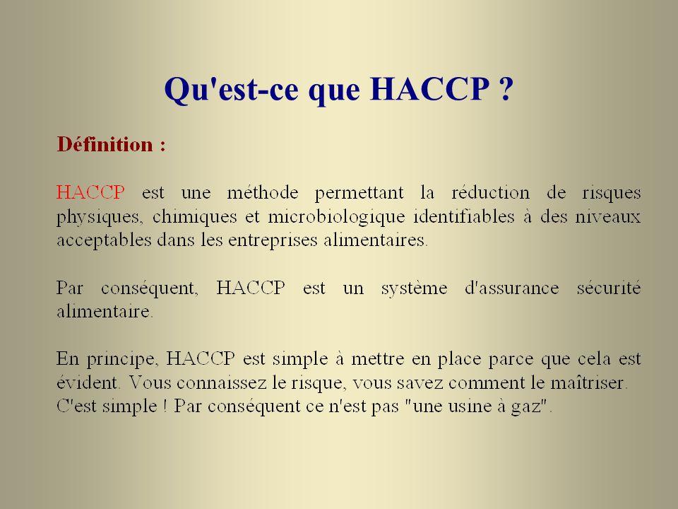 Qu est-ce que HACCP