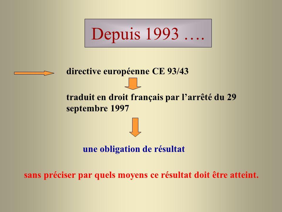 Depuis 1993 …. directive européenne CE 93/43