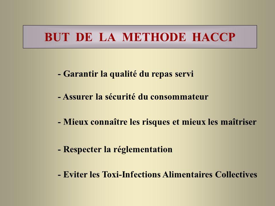 BUT DE LA METHODE HACCP - Garantir la qualité du repas servi
