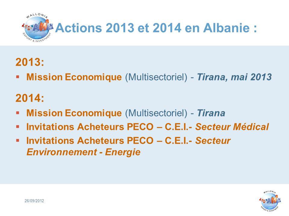 Actions 2013 et 2014 en Albanie : 2013: 2014: