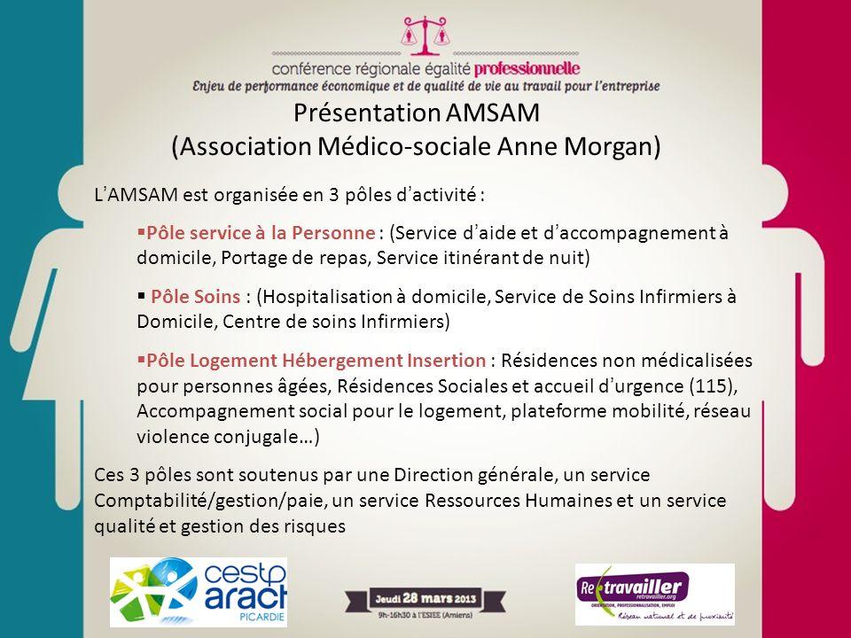 Présentation AMSAM (Association Médico-sociale Anne Morgan)