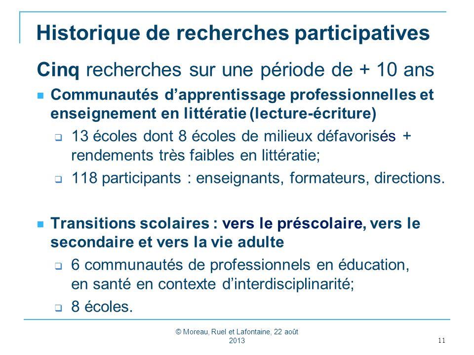 Historique de recherches participatives