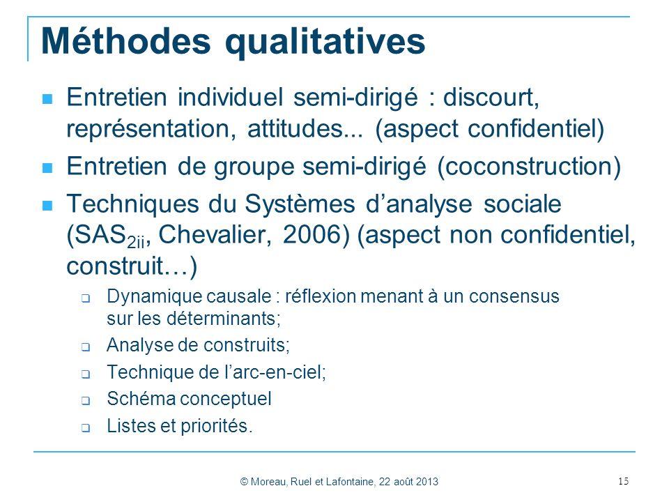 Méthodes qualitatives