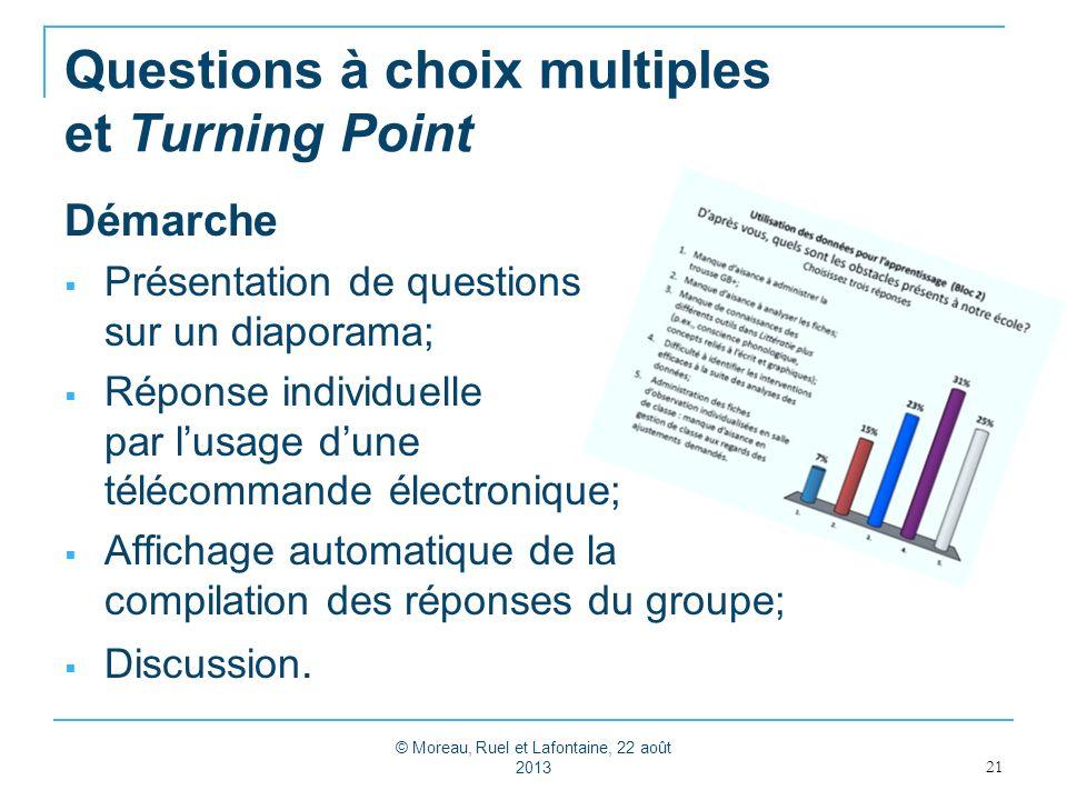 Questions à choix multiples et Turning Point