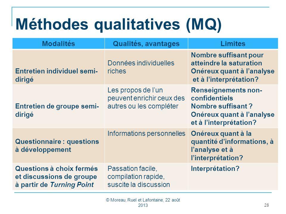 Méthodes qualitatives (MQ)