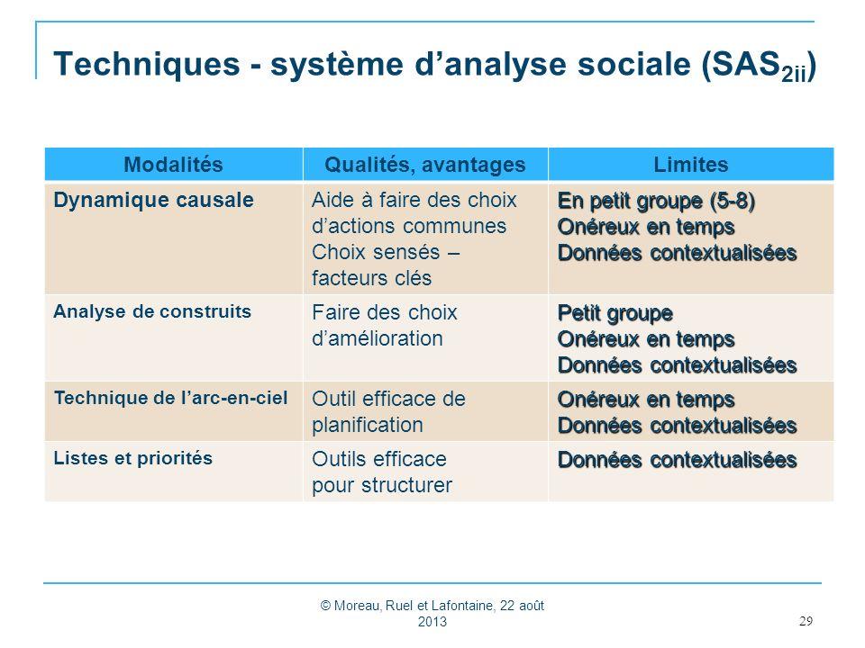 Techniques - système d'analyse sociale (SAS2ii)