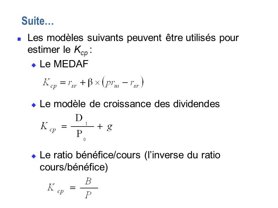 Suite… Les modèles suivants peuvent être utilisés pour estimer le Kcp : Le MEDAF. Le modèle de croissance des dividendes.