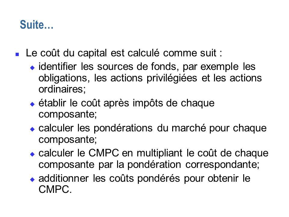Suite… Le coût du capital est calculé comme suit :