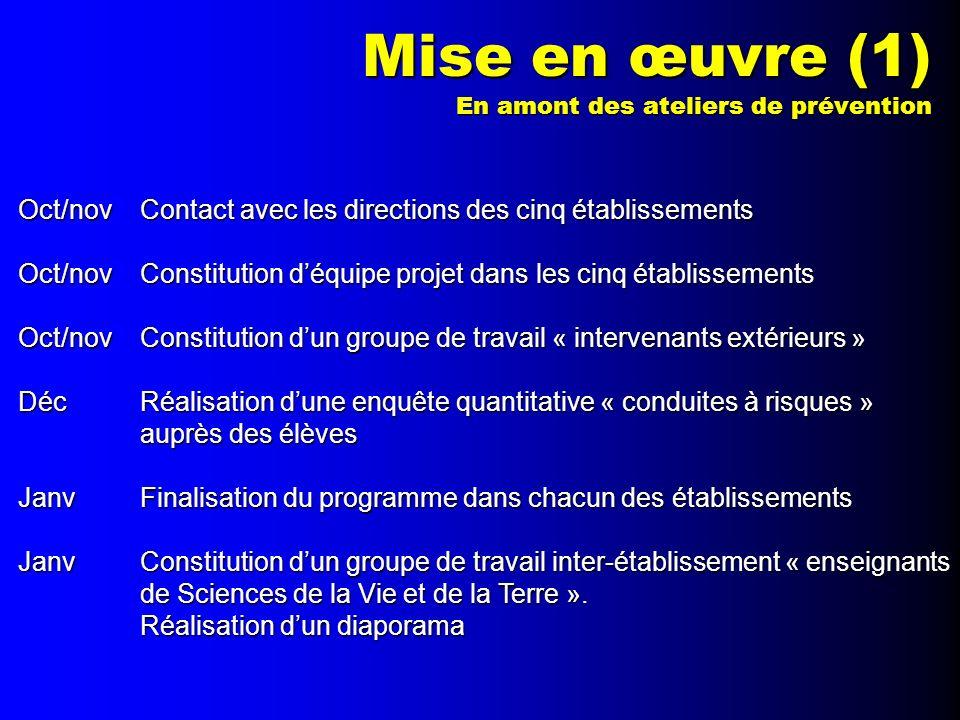 Mise en œuvre (1) En amont des ateliers de prévention. Oct/nov Contact avec les directions des cinq établissements.