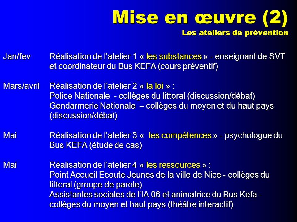 Mise en œuvre (2) Les ateliers de prévention.