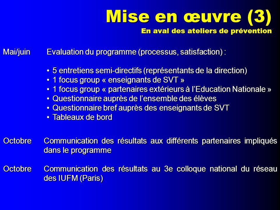 Mise en œuvre (3) En aval des ateliers de prévention. Mai/juin Evaluation du programme (processus, satisfaction) :