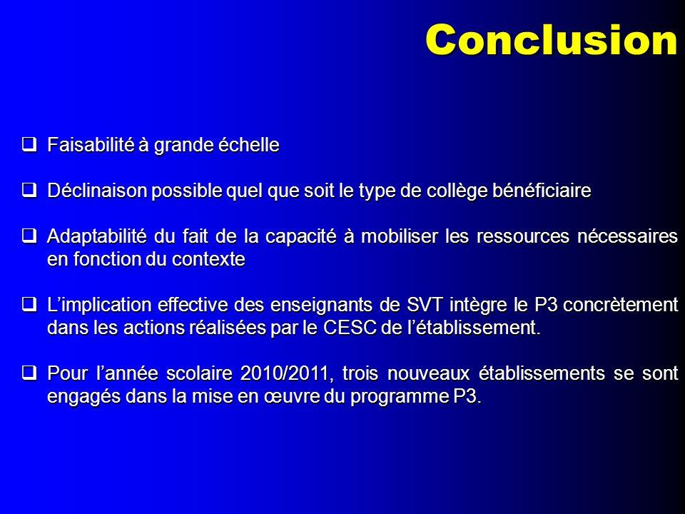 Conclusion Faisabilité à grande échelle
