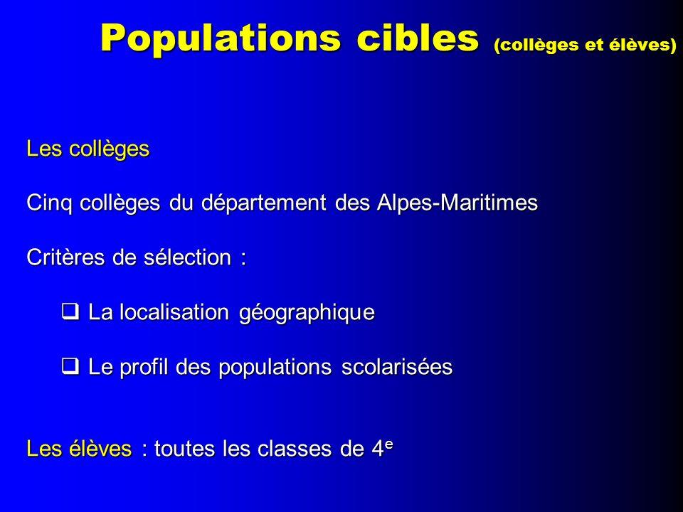 Populations cibles (collèges et élèves)