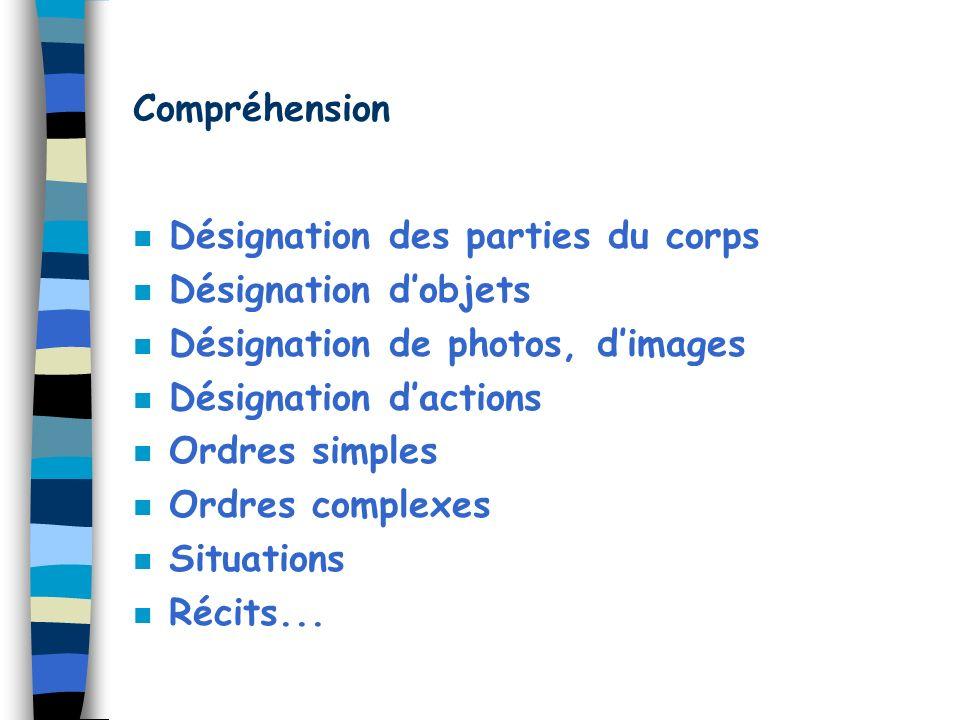 Compréhension Désignation des parties du corps. Désignation d'objets. Désignation de photos, d'images.