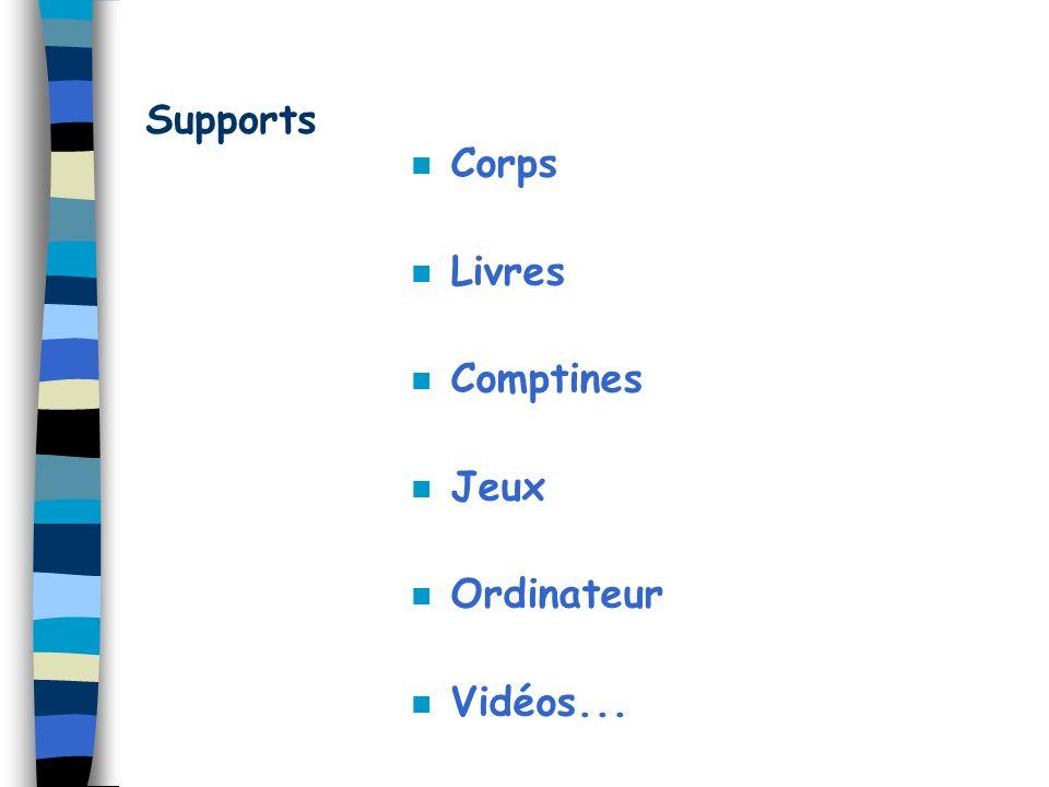 Supports Corps Livres Comptines Jeux Ordinateur Vidéos...
