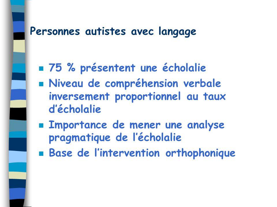 Personnes autistes avec langage