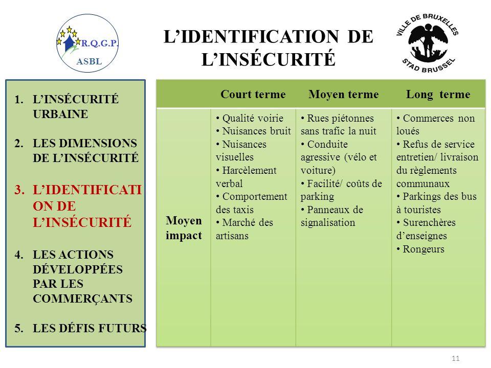 L'IDENTIFICATION DE L'INSÉCURITÉ