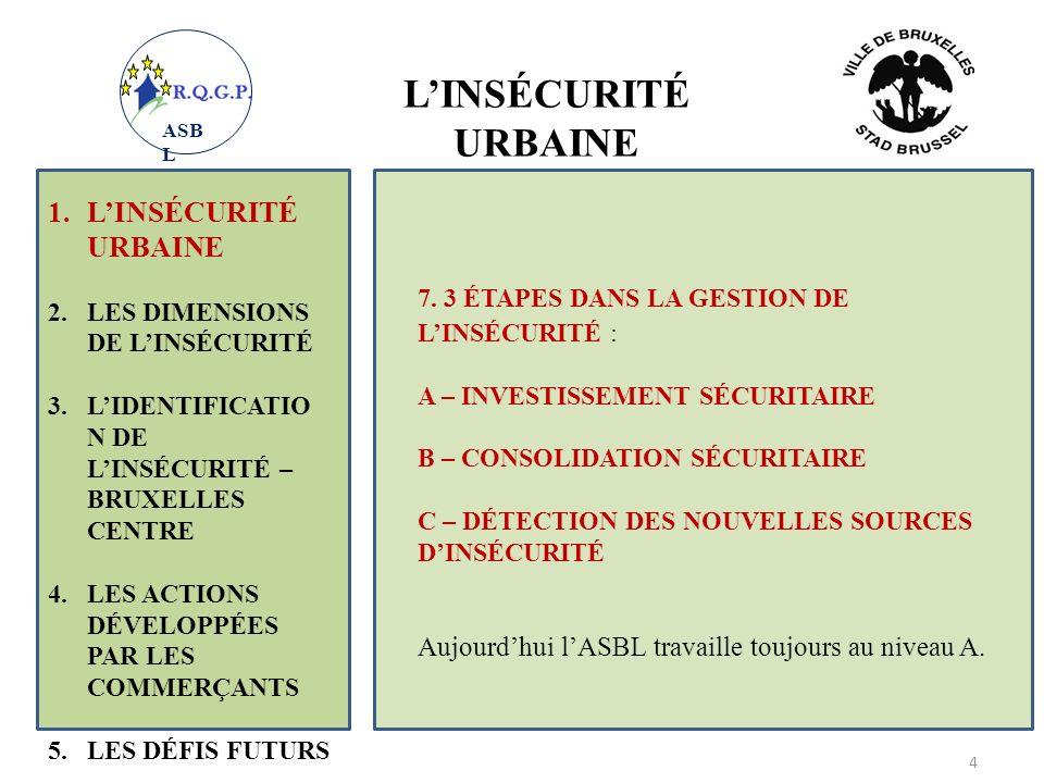 L'INSÉCURITÉ URBAINE L'INSÉCURITÉ URBAINE