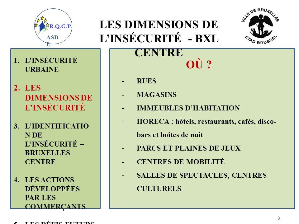 LES DIMENSIONS DE L'INSÉCURITÉ - BXL CENTRE