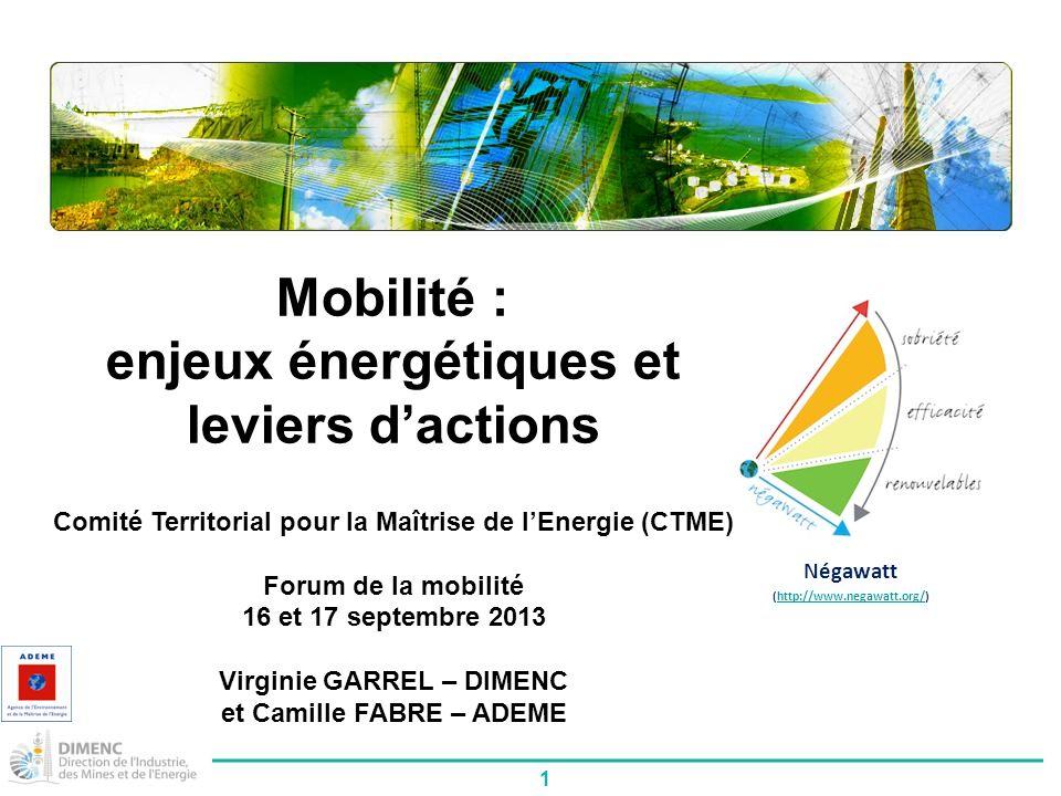 Mobilité : enjeux énergétiques et leviers d'actions