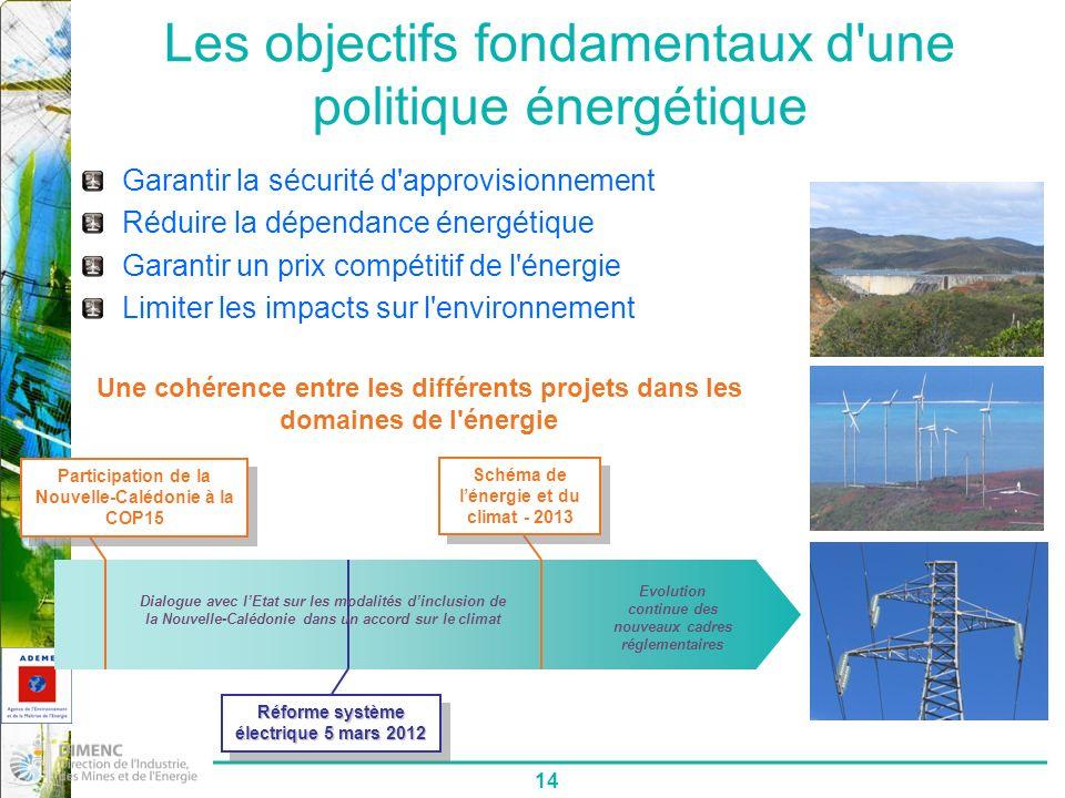 Les objectifs fondamentaux d une politique énergétique