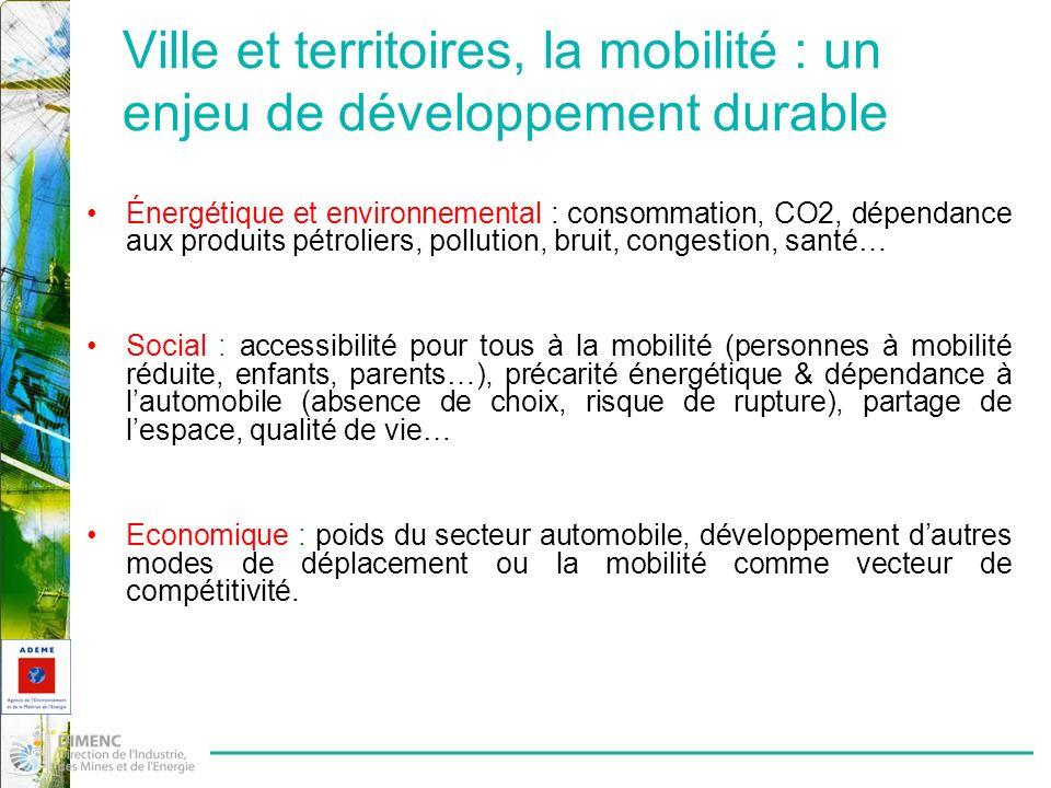 Ville et territoires, la mobilité : un enjeu de développement durable
