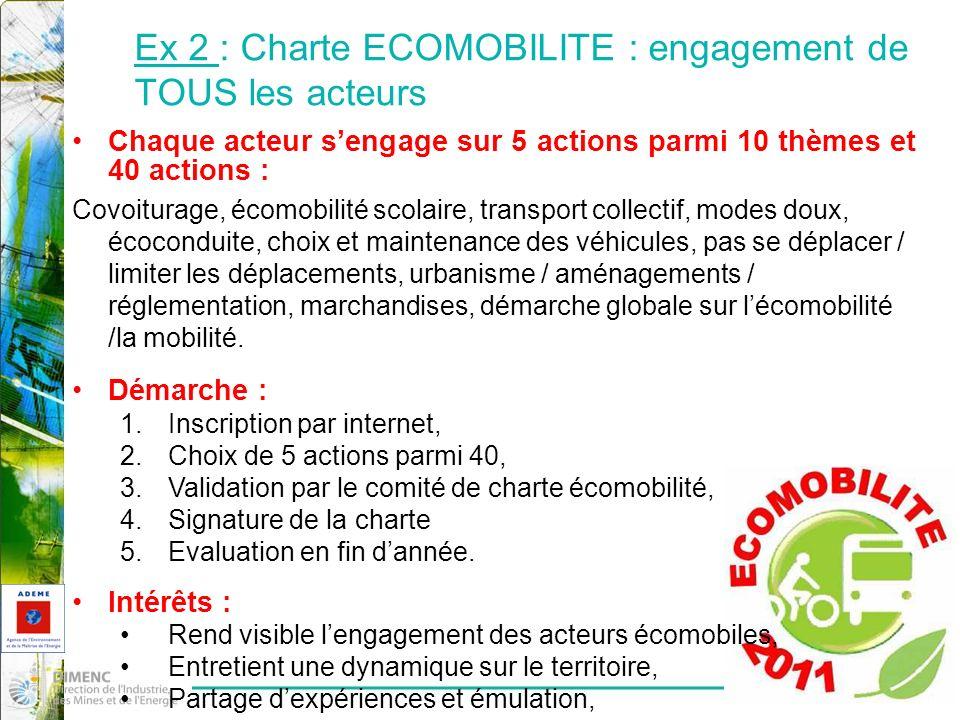 Ex 2 : Charte ECOMOBILITE : engagement de TOUS les acteurs