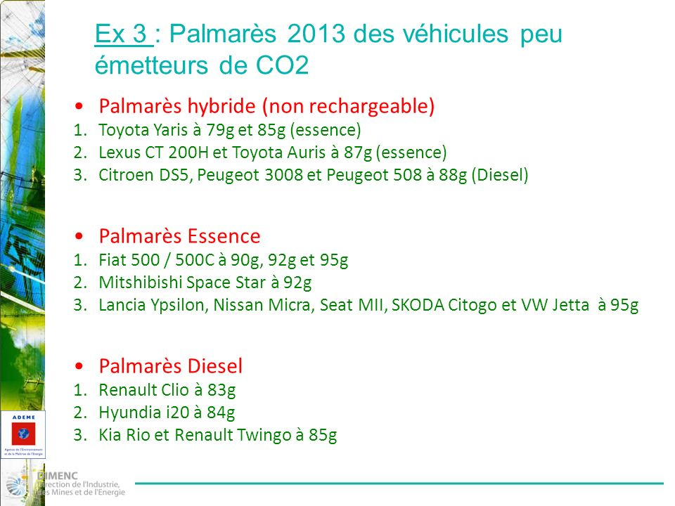 Ex 3 : Palmarès 2013 des véhicules peu émetteurs de CO2