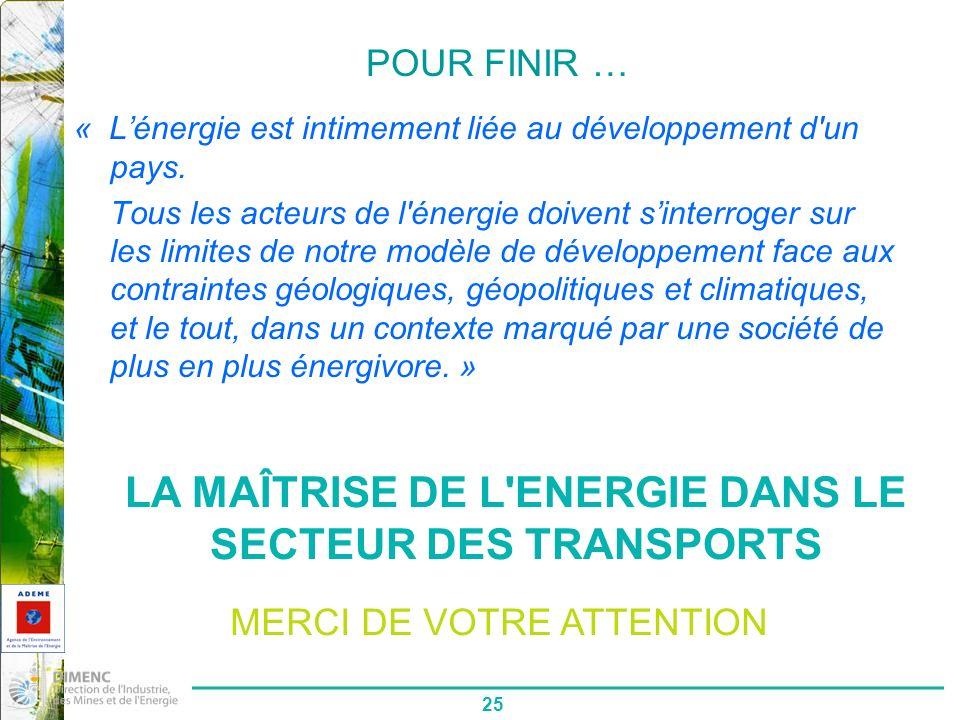 LA MAÎTRISE DE L ENERGIE DANS LE SECTEUR DES TRANSPORTS