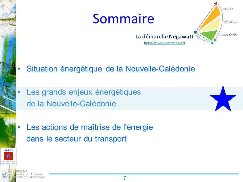 Sommaire Situation énergétique de la Nouvelle-Calédonie