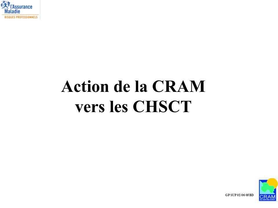 Action de la CRAM vers les CHSCT