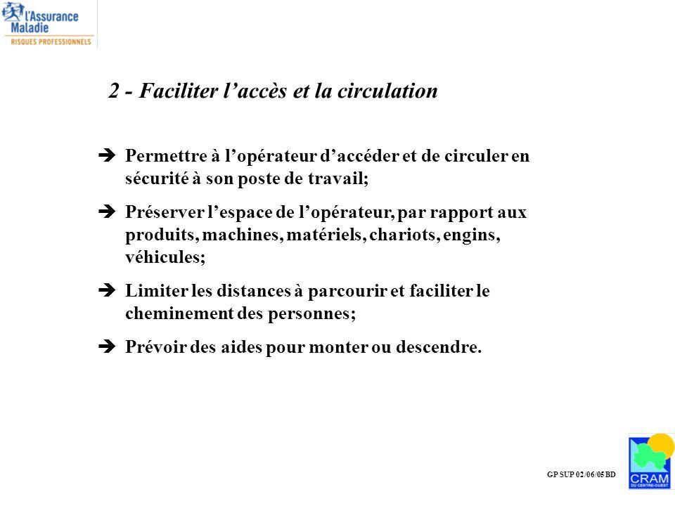 2 - Faciliter l'accès et la circulation