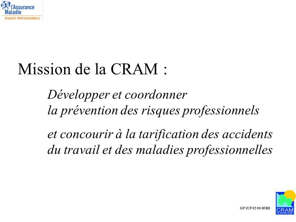Mission de la CRAM : Développer et coordonner la prévention des risques professionnels.