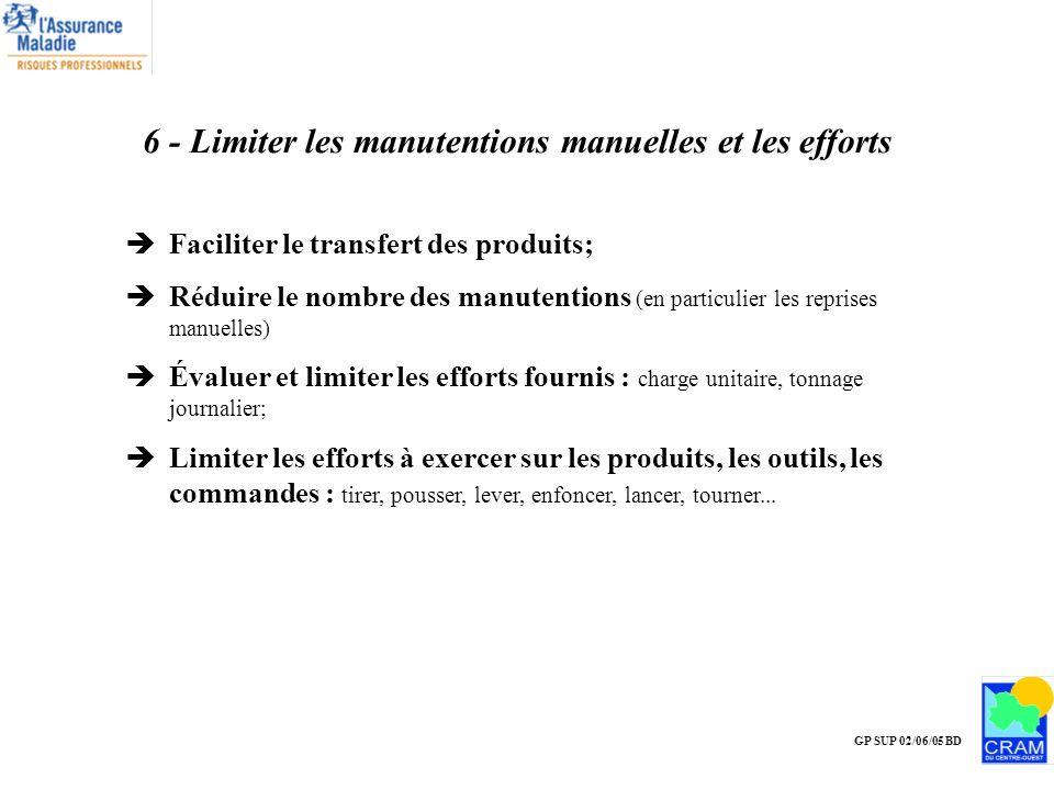 6 - Limiter les manutentions manuelles et les efforts